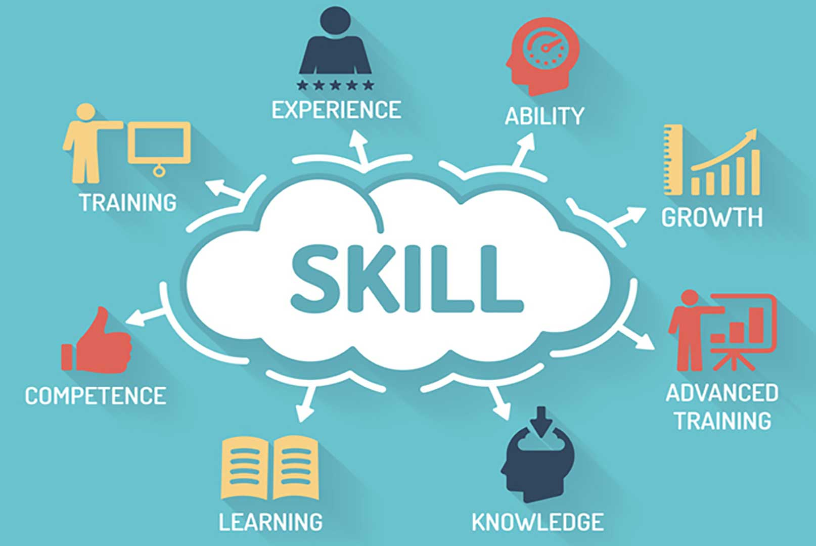 ICanCaRe-Skill Development